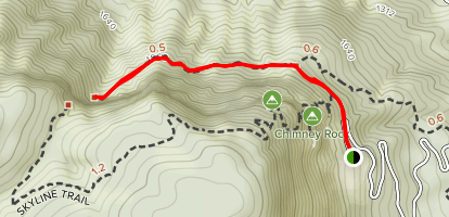 Hickory Nut Falls Trail Map