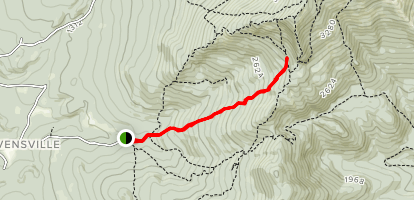 Butler Lodge Trail Map
