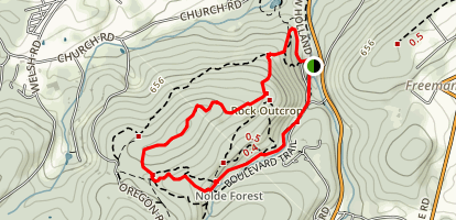 Watershed and Boulevard Trails Map