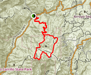 Malibu Springs Trail to Nicholas Flat Trail Map