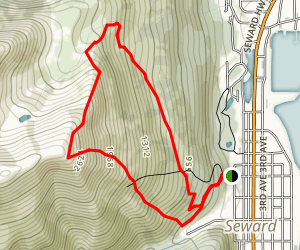 Mount Marathon, Race Point Map