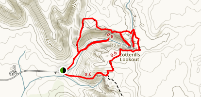 Kings Canyon Rim Walk and Cotterilis Lookout Map