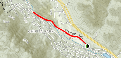 Ute Pass Trail Map