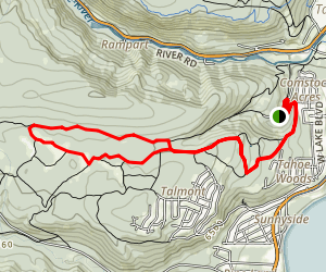 Rawhide to Paige Loop Map
