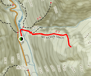 Mount Aiken Track Map
