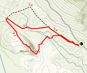 Mount Sunday Track Map