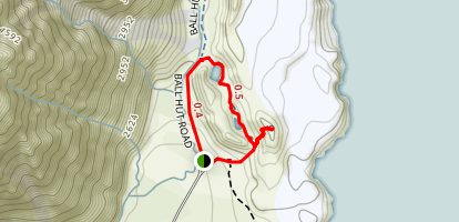 Blue Lakes Loop Track Map