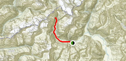Shovel Flat and Pearl Flat to Liverpool Hut Map