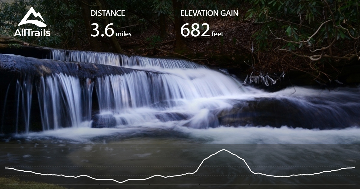 Stone Mountain Nc Elevation Gain : Middle falls and lower trail north carolina maps