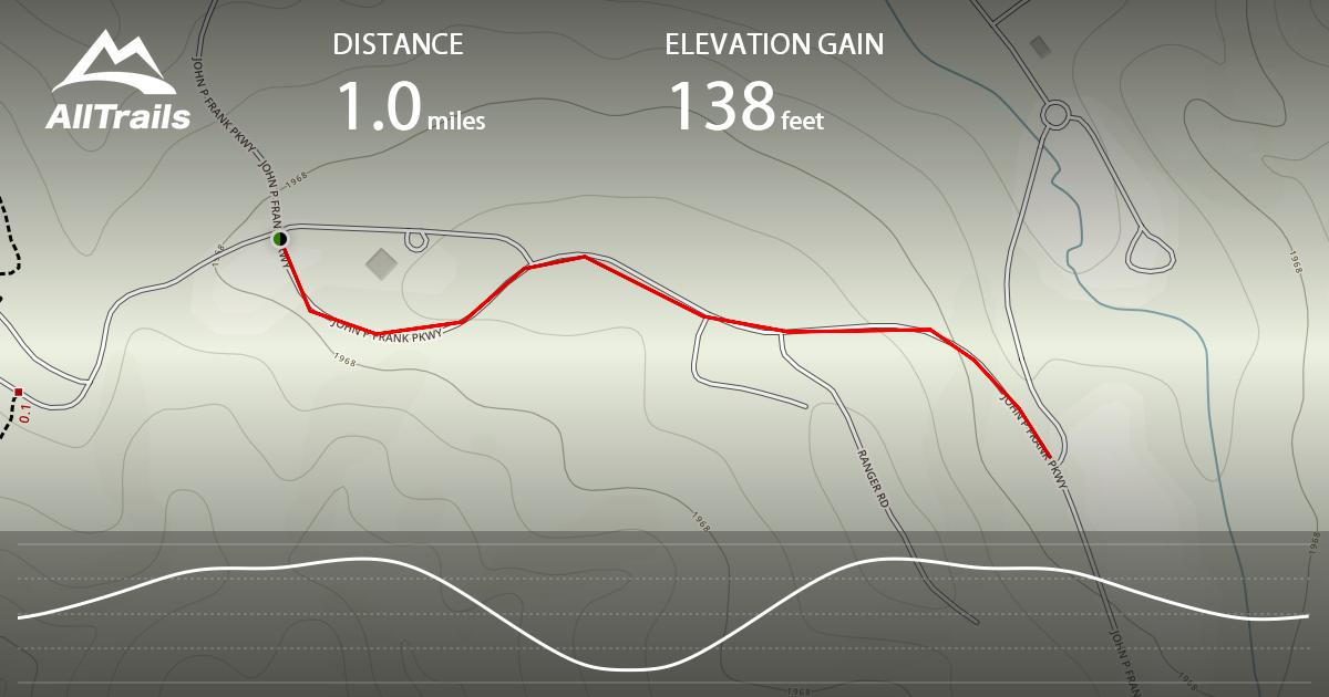 Stone Mountain Nc Elevation Gain : Dogwood trail north carolina alltrails