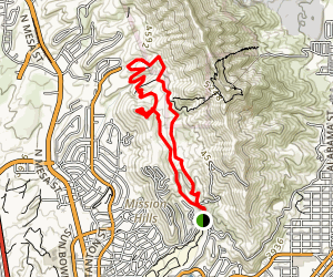 Palisades Canyon Loop Map