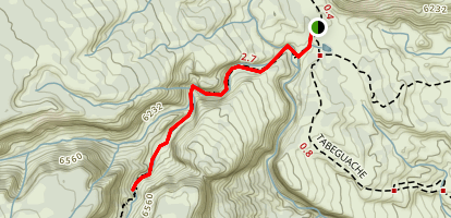 Mica Mines Trail Map