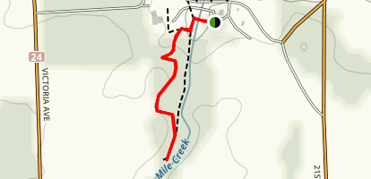 Ball's Falls Conservation Area Trail Map