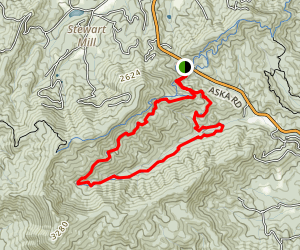 Flat Creek Loop Map