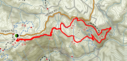 Sierra Road Loop Map