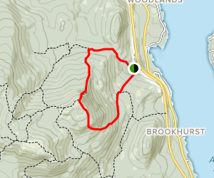 Mount Major Southern Loop Trail (Orange to Blue) Map