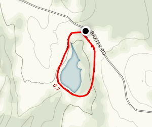 Baxter Loop Map