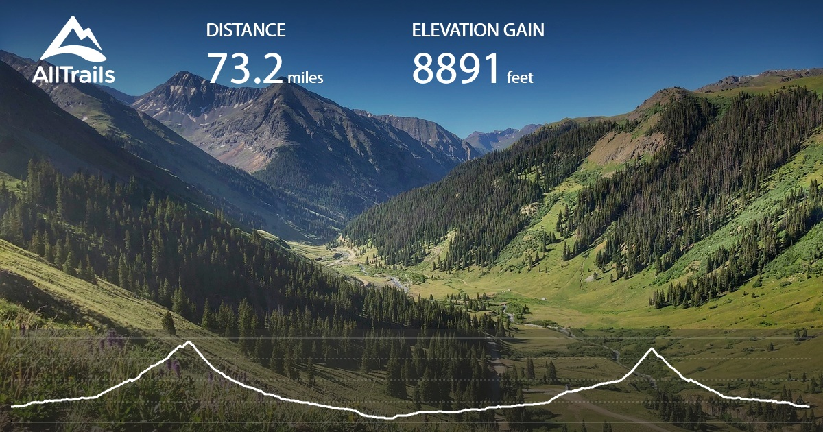 Image Result For Alpine Loop Colorado Map