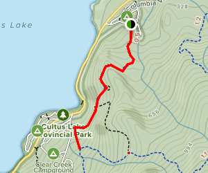 Seven Sisters Trail Map
