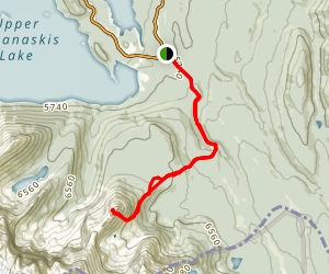 The Turret Route Map