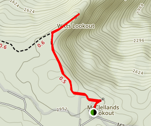 Witts Lookout Map