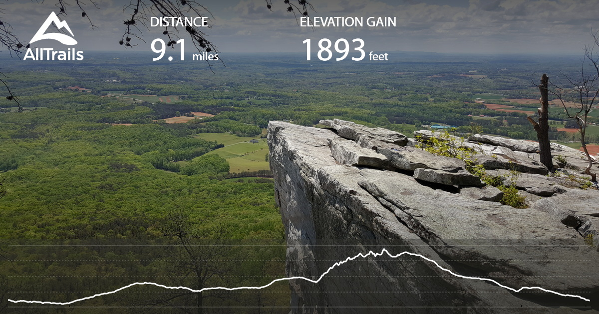 Stone Mountain Nc Elevation Gain : Mountain ledge spring and grindstone trail loop north