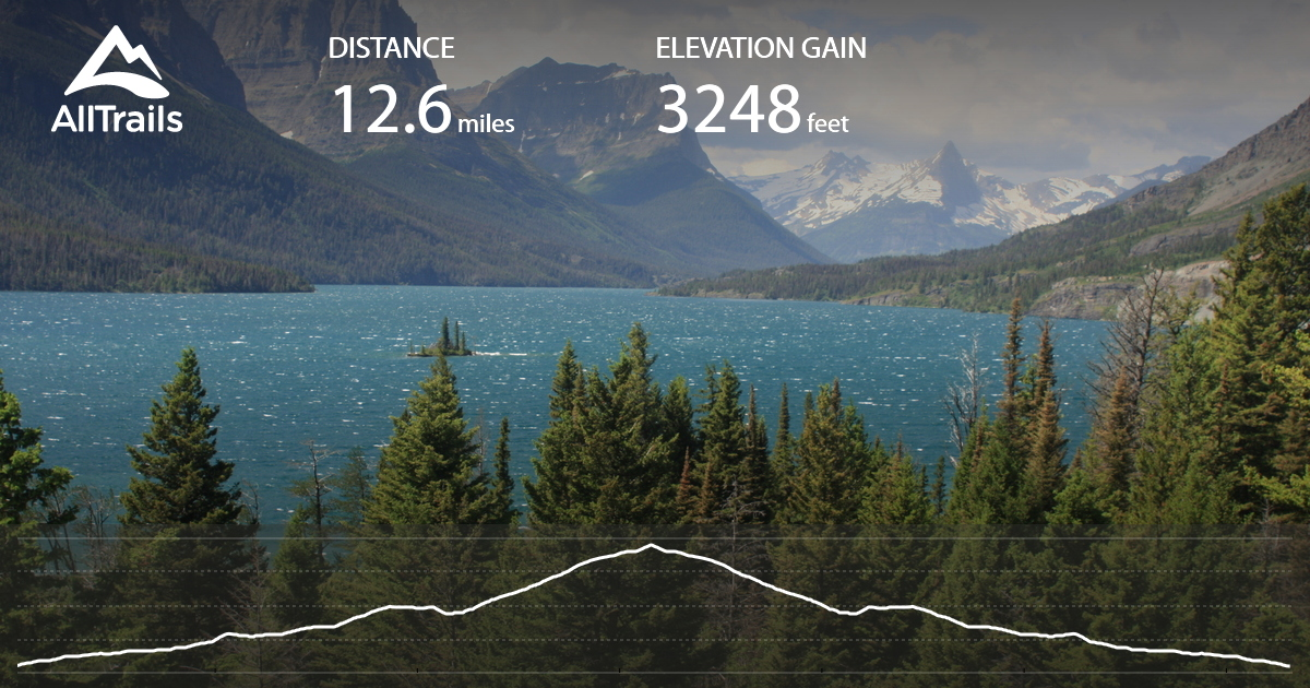 Mt Henry Trail And Scenic Point Via East Glacier Park