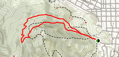 Prairie and 1906 Trail Loop Map