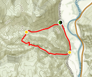 Henry Creek Loop Map