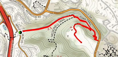 York Trail Map