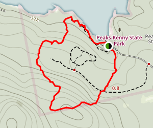 Peaks-Kenny Loop Map