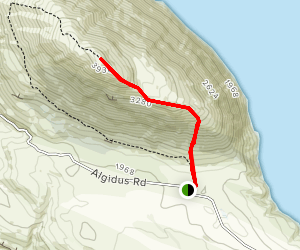 Peak Hill Track Map