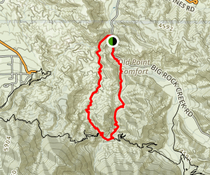 Holcomb Canyon Loop Map