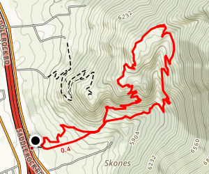 Maud S. Canyon Loop Map