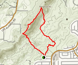 Hogbacks Loop Map