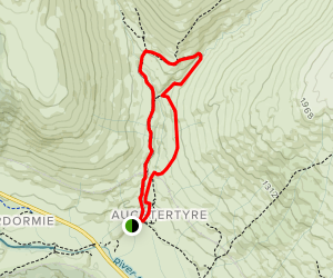 Auchtertyre Farm Loop Map