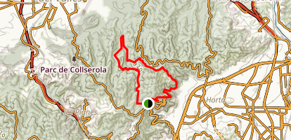 Collserola National Park Loop Map