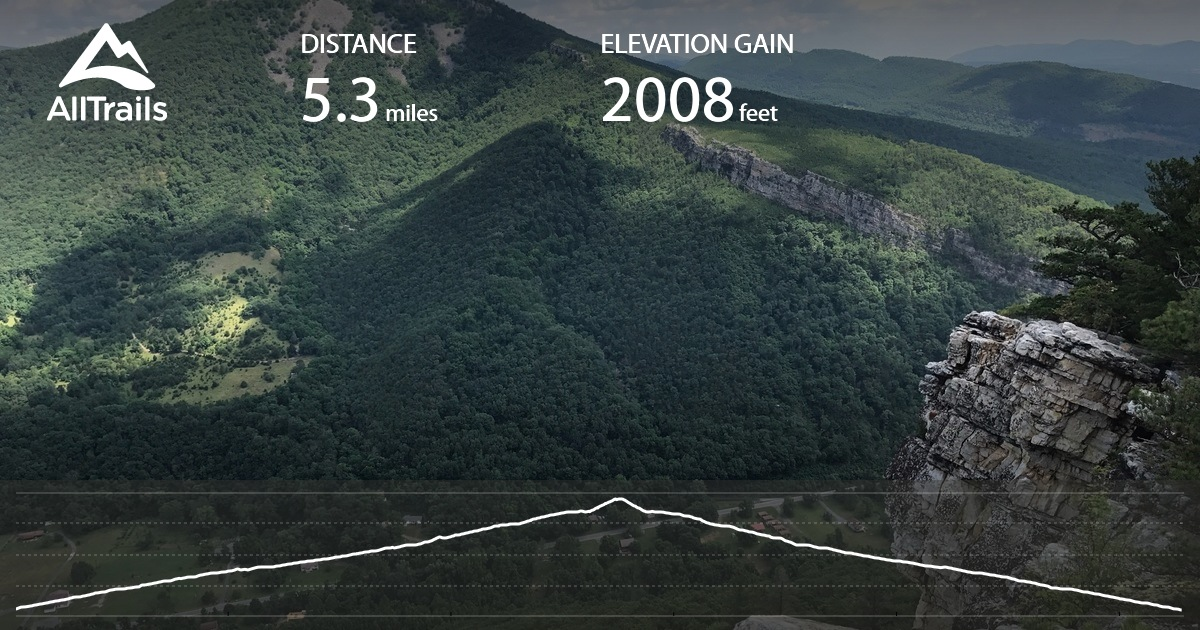 North Fork Mountain Trail To Chimney Top West Virginia