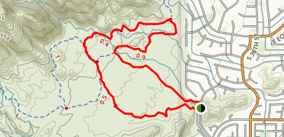 Secret and Desert Classic Loop Map