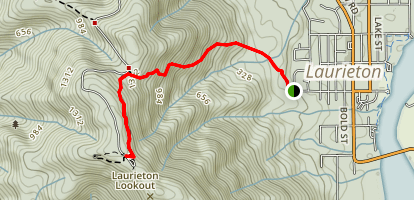 Laurieton Track Map