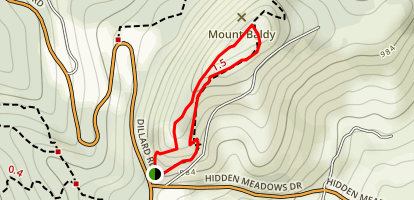 Mount Baldy Loop Map