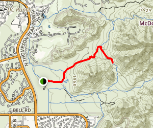 Gateway Trail: Out and Back Map