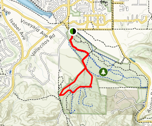 Sycamore Grove Trail with South Loop Map