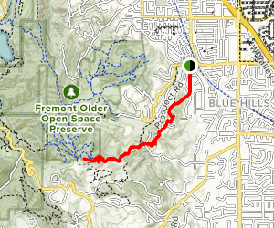 Parker Ranch Trail Map