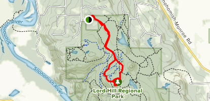 Pipeline Loop to the 360 Viewpoint Map