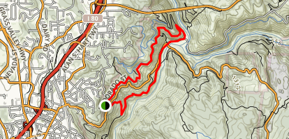 Park HQ to Confluence Loop Map