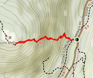 MacDonald Trail to Mount McDonald Map