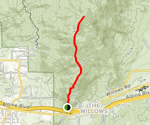 Viejas Mountain Trail - South Approach Map