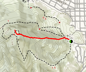 Mt Helena Via Powerline Trail Map