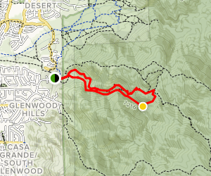 Embudito Canyon Loop Map